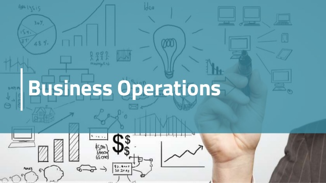 Image result for business operations